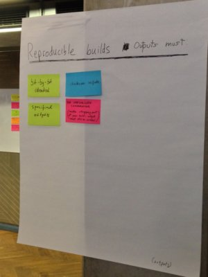Reproducible Builds definition Post-It notes
